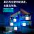 TP-LIK 1200 Mフルギガ無線APパネルセット企業ルータギガフルハウスwifi分散型壁の大型別荘カバーセット(5口ギガACルータ*1+ホワイトパネルAP*3)